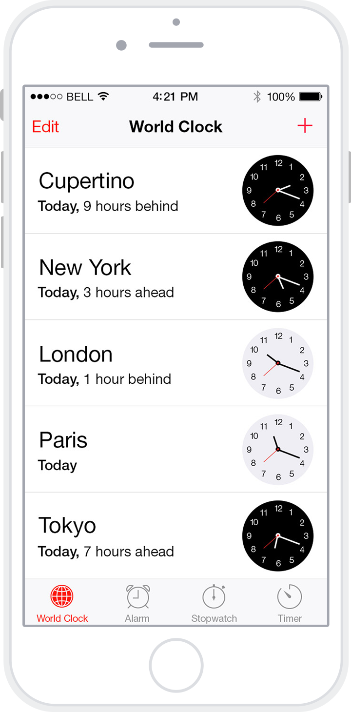 World Clocks